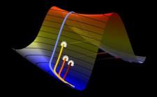 ERC advances quantum mechanics study
